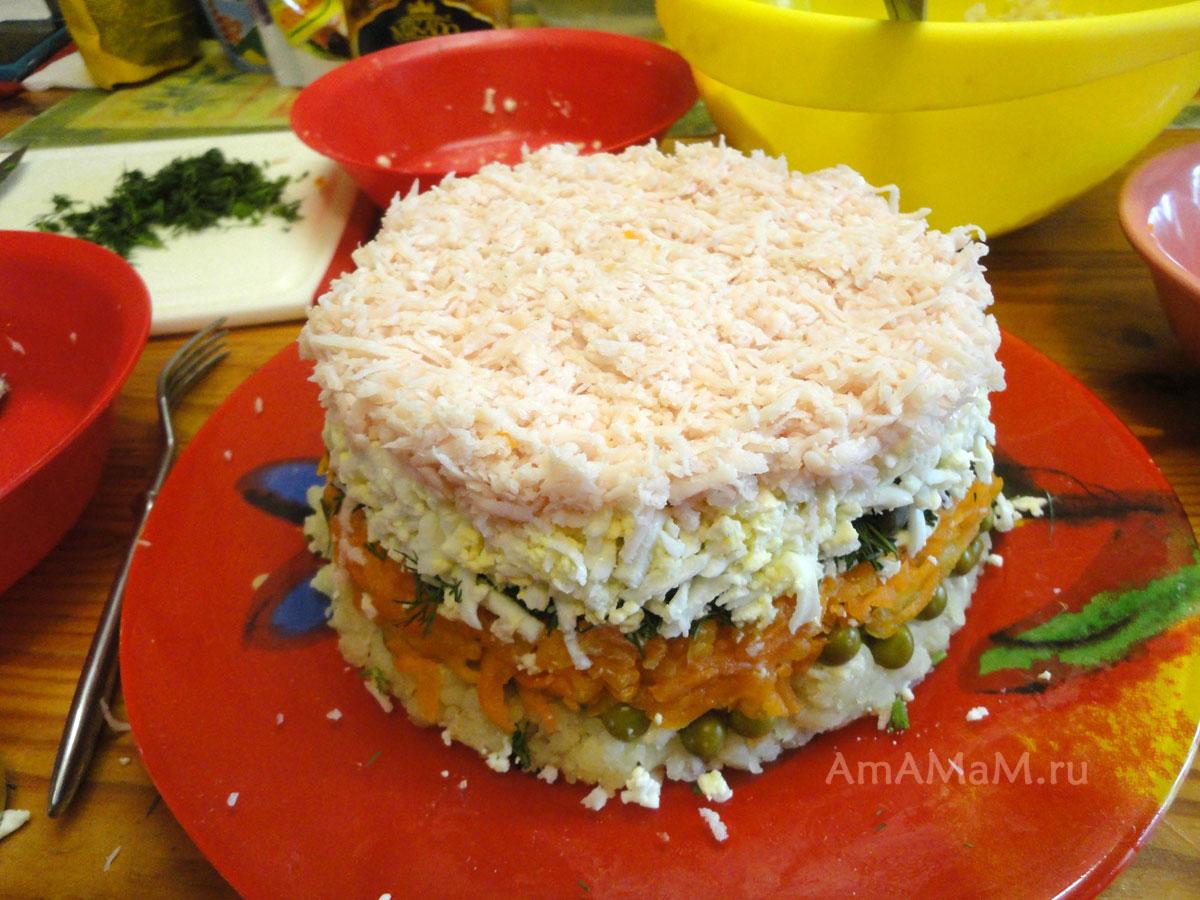 Тесто на кефире на пирог с мясом и картошкой рецепт с фото