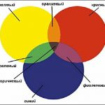 Таблица составления цветов для кондитерской мастики, крема и глазури