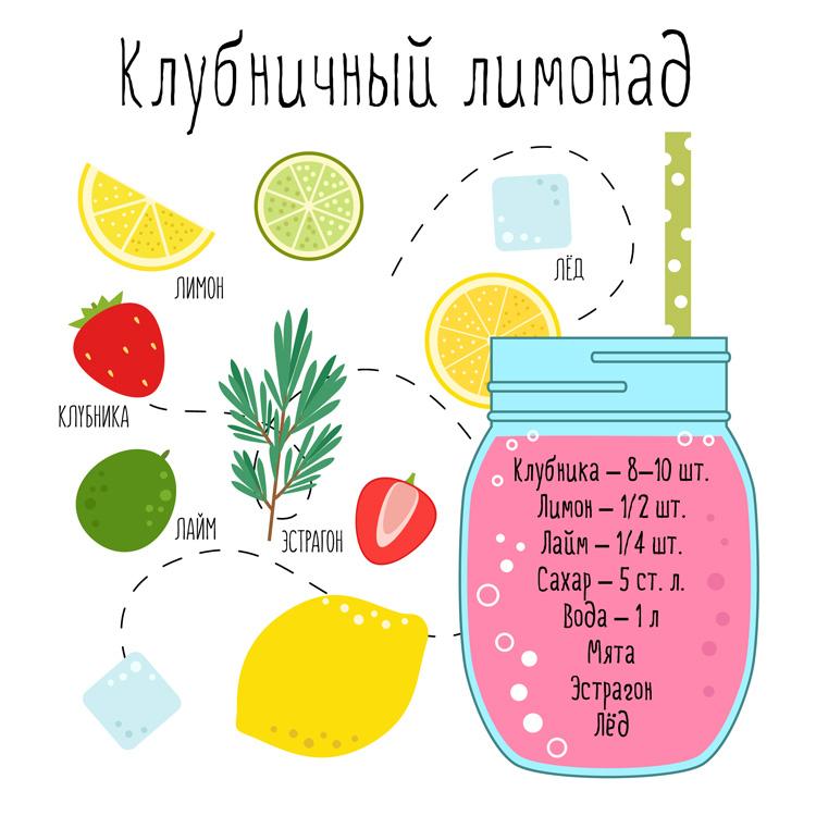 Как делать лимонад из клубники