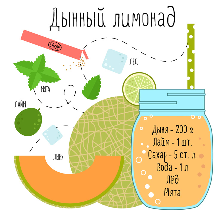 Лимонад из дыни - рецепт