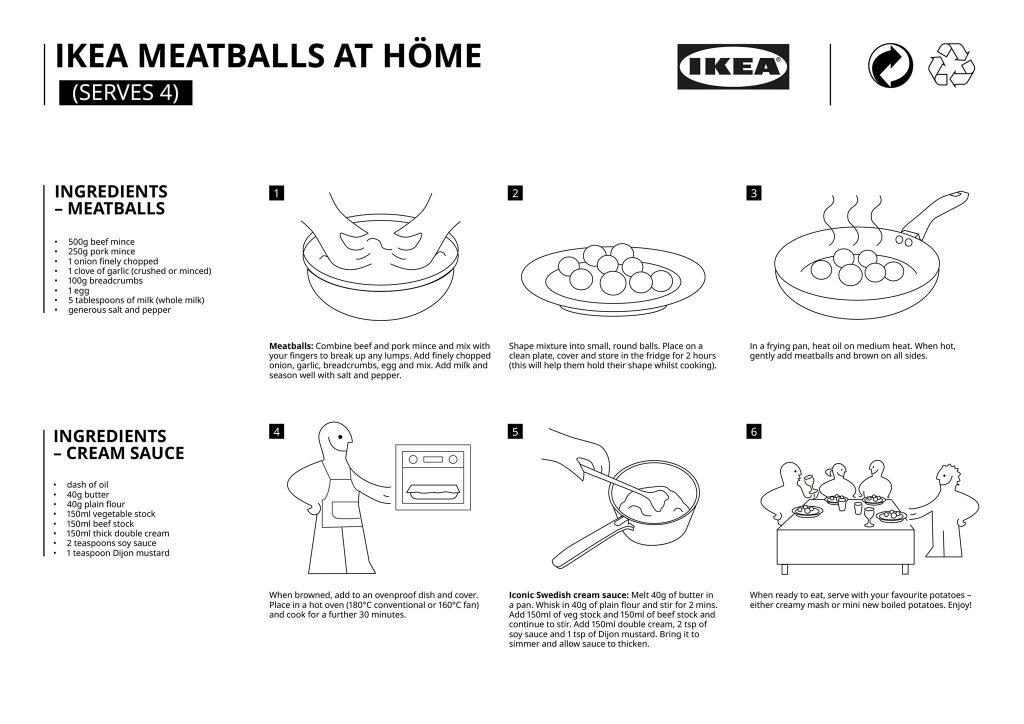 Инструкция по приготовлению фрикаделек ИКЕА - точный рецепт от шведского магазина